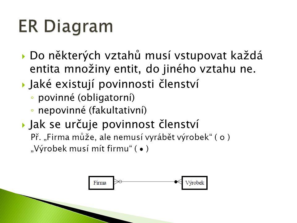 ER Diagram Do některých vztahů musí vstupovat každá entita množiny entit, do jiného vztahu ne. Jaké existují povinnosti členství.