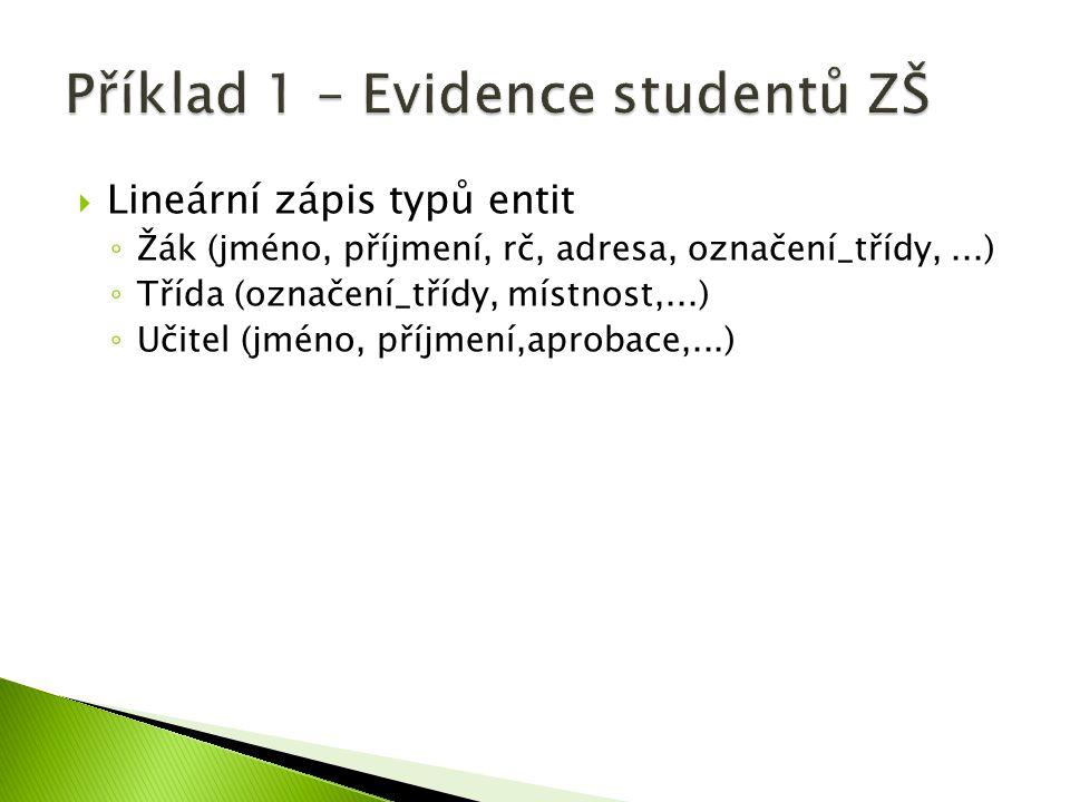 Příklad 1 – Evidence studentů ZŠ