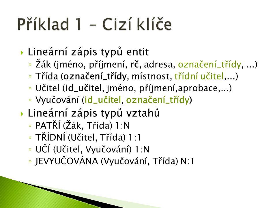 Příklad 1 – Cizí klíče Lineární zápis typů entit
