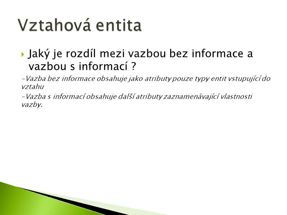 Vztahová entita Jaký je rozdíl mezi vazbou bez informace a vazbou s informací