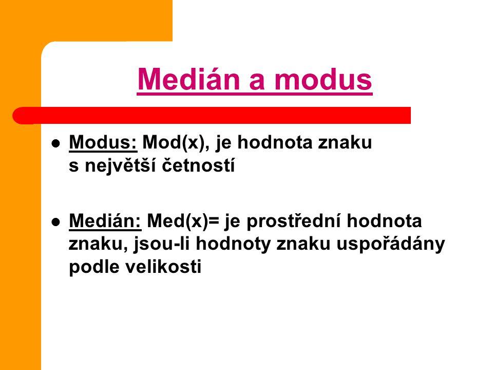 Medián a modus Modus: Mod(x), je hodnota znaku s největší četností