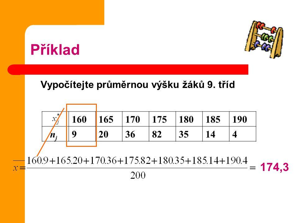 Příklad Vypočítejte průměrnou výšku žáků 9. tříd. 160. 165. 170. 175. 180. 185. 190. nj. 9.