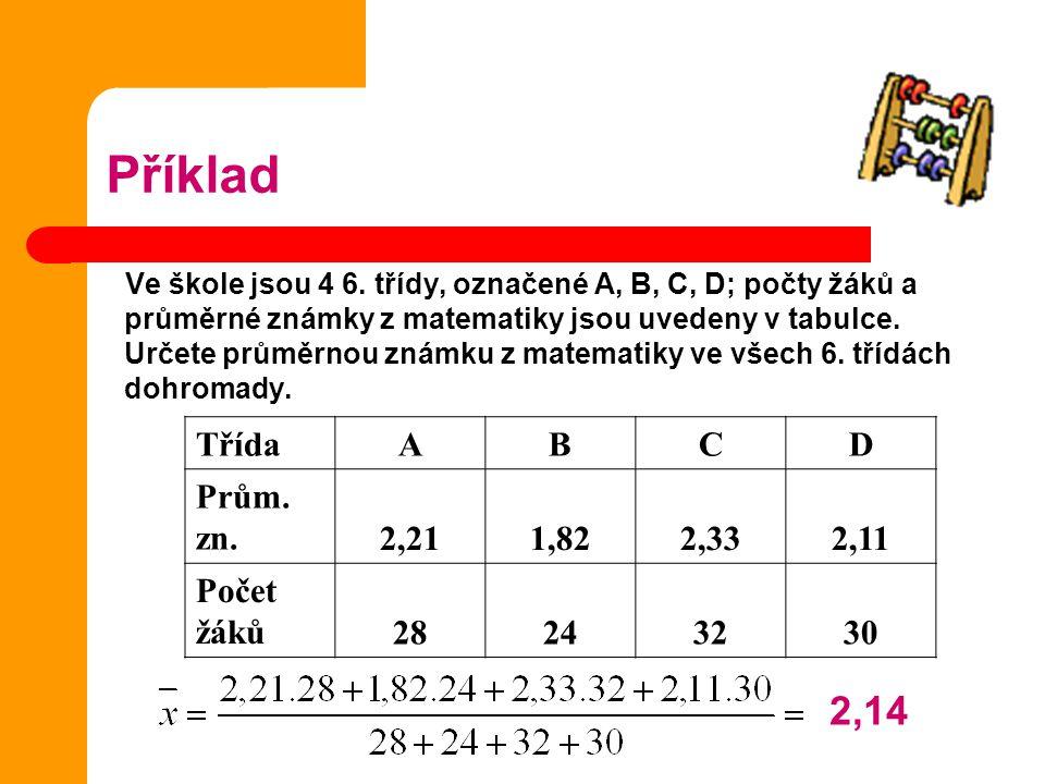 Příklad 2,14 Třída A B C D Prům. zn. 2,21 1,82 2,33 2,11 Počet žáků 28