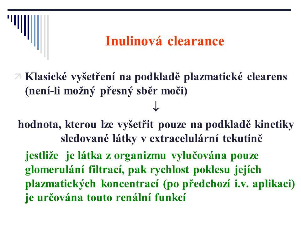 Inulinová clearance Klasické vyšetření na podkladě plazmatické clearens (není-li možný přesný sběr moči)