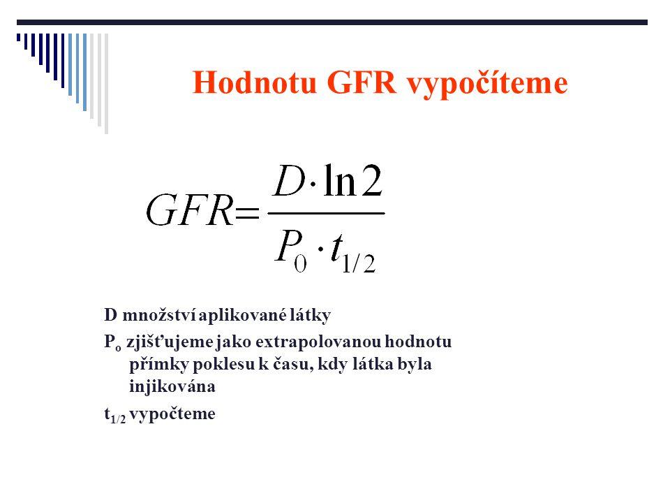 Hodnotu GFR vypočíteme