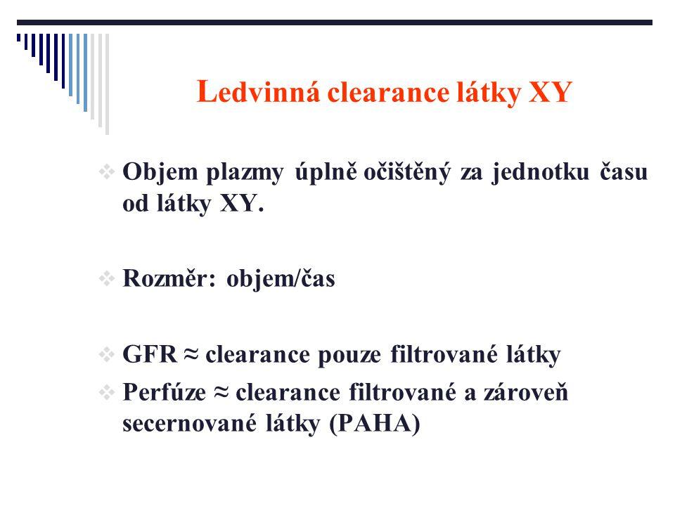 Ledvinná clearance látky XY