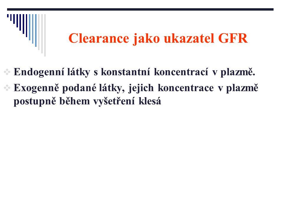 Clearance jako ukazatel GFR