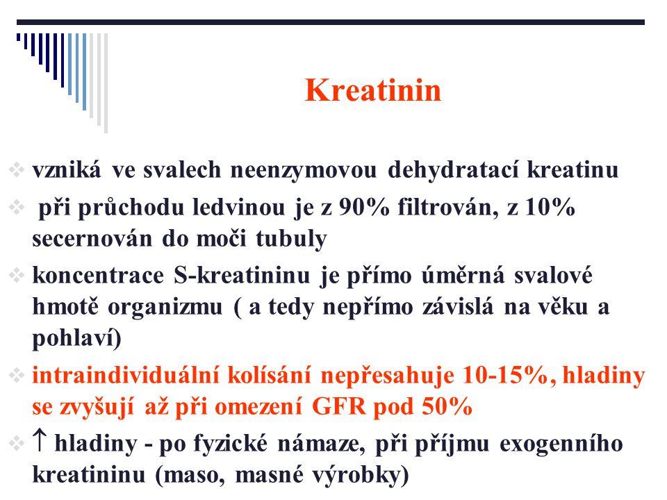Kreatinin vzniká ve svalech neenzymovou dehydratací kreatinu
