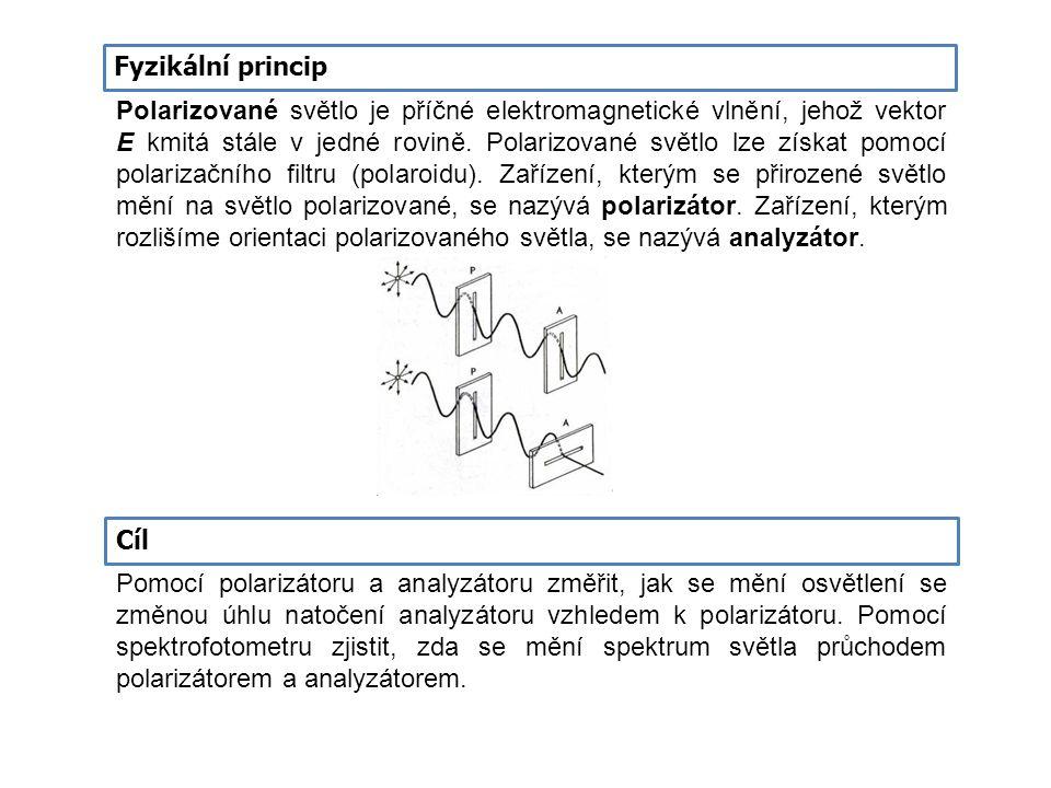 Fyzikální princip
