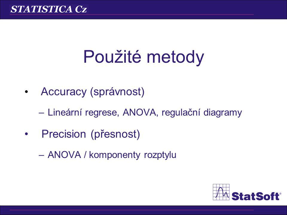 Použité metody Accuracy (správnost) Precision (přesnost)