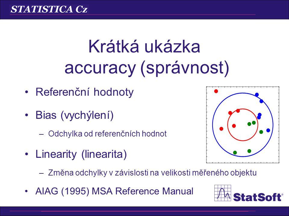 Krátká ukázka accuracy (správnost)