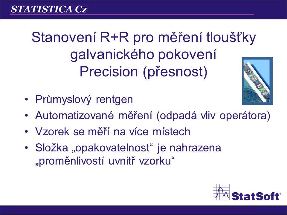 Stanovení R+R pro měření tloušťky galvanického pokovení Precision (přesnost)