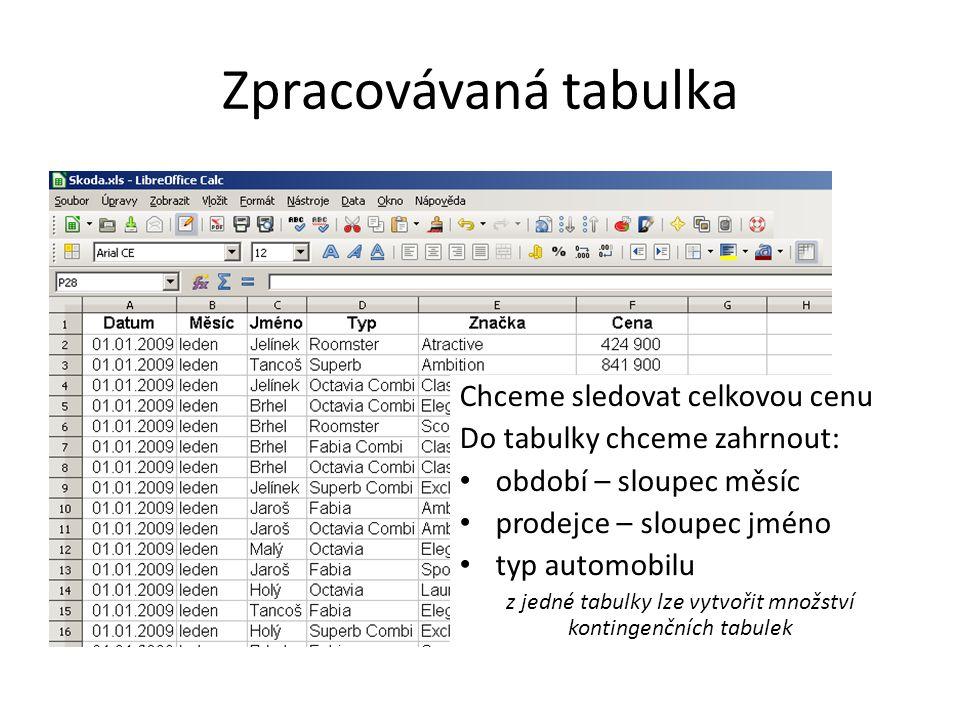 z jedné tabulky lze vytvořit množství kontingenčních tabulek