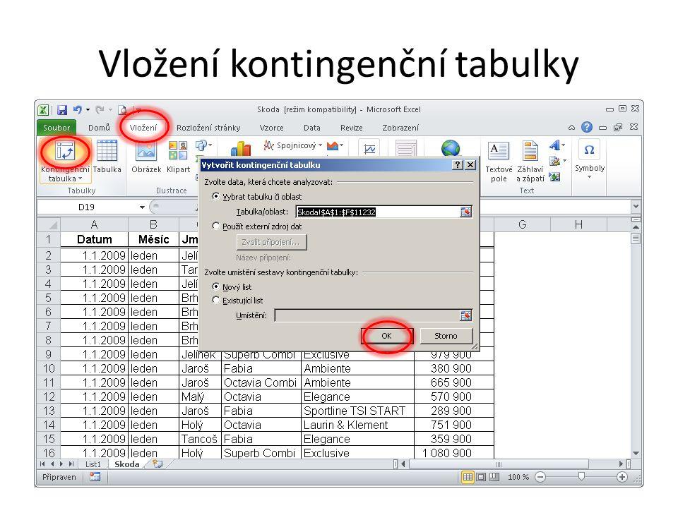 Vložení kontingenční tabulky