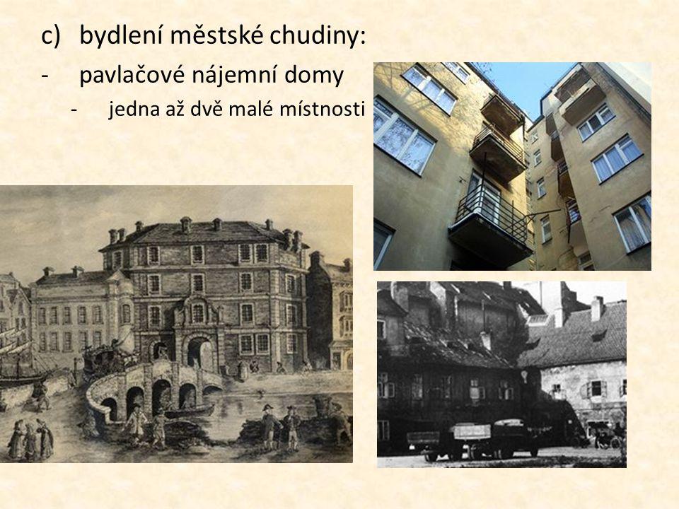 bydlení městské chudiny: