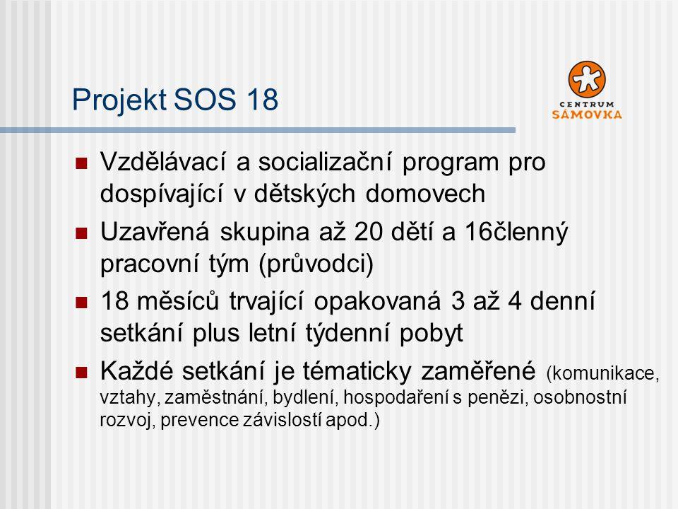 Projekt SOS 18 Vzdělávací a socializační program pro dospívající v dětských domovech. Uzavřená skupina až 20 dětí a 16členný pracovní tým (průvodci)