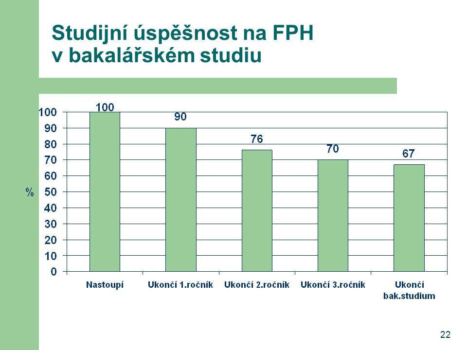 Studijní úspěšnost na FPH v bakalářském studiu