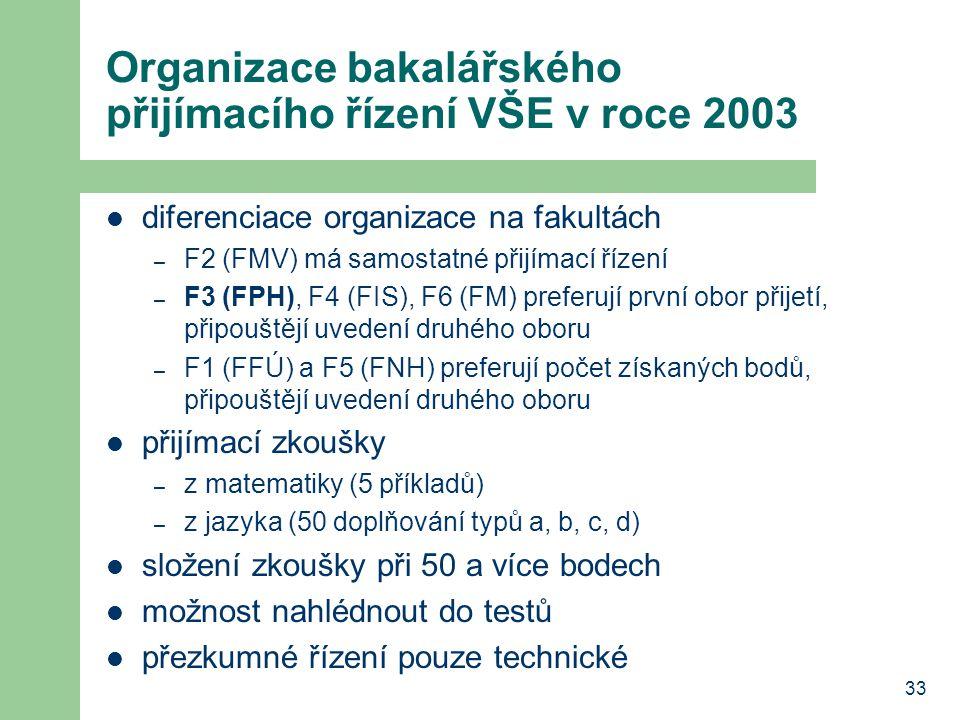 Organizace bakalářského přijímacího řízení VŠE v roce 2003