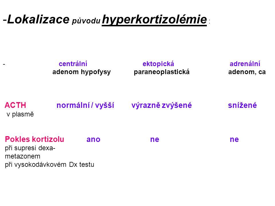 Lokalizace původu hyperkortizolémie :