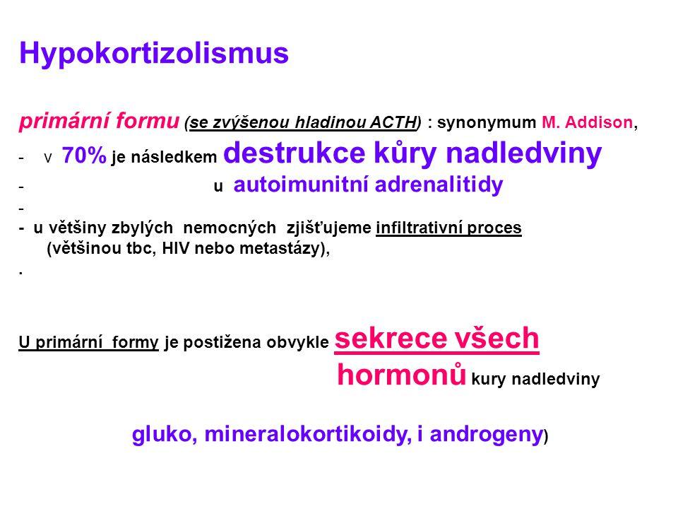hormonů kury nadledviny