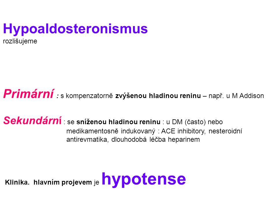 Hypoaldosteronismus rozlišujeme. Primární : s kompenzatorně zvýšenou hladinou reninu – např. u M Addison.
