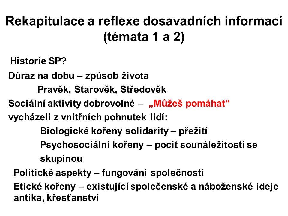 Rekapitulace a reflexe dosavadních informací (témata 1 a 2)