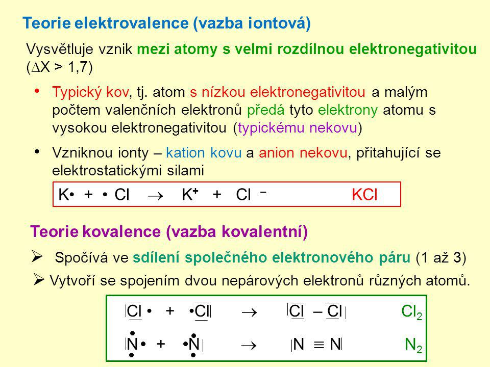 Teorie elektrovalence (vazba iontová)