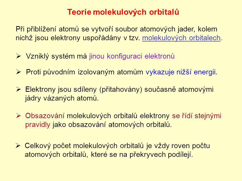 Teorie molekulových orbitalů