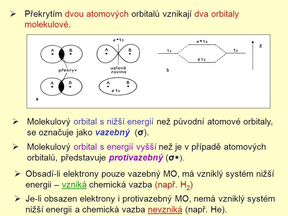 Překrytím dvou atomových orbitalů vznikají dva orbitaly