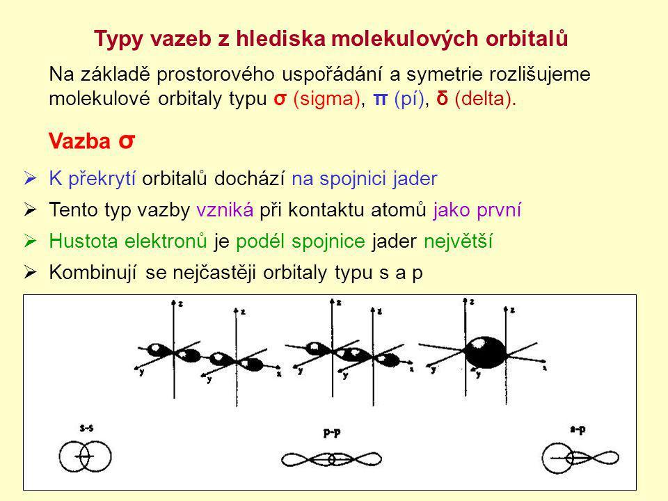 Typy vazeb z hlediska molekulových orbitalů