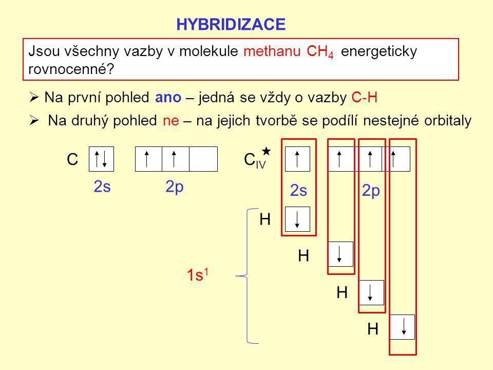 HYBRIDIZACE C CIV 2s 2p 2s 2p H H 1s1 H H