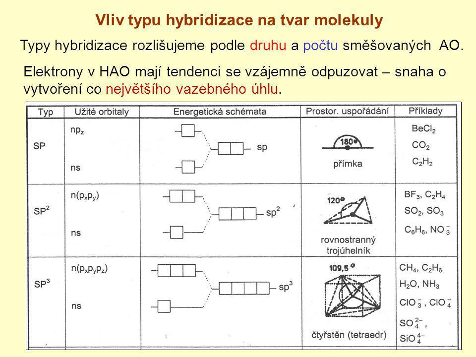 Vliv typu hybridizace na tvar molekuly