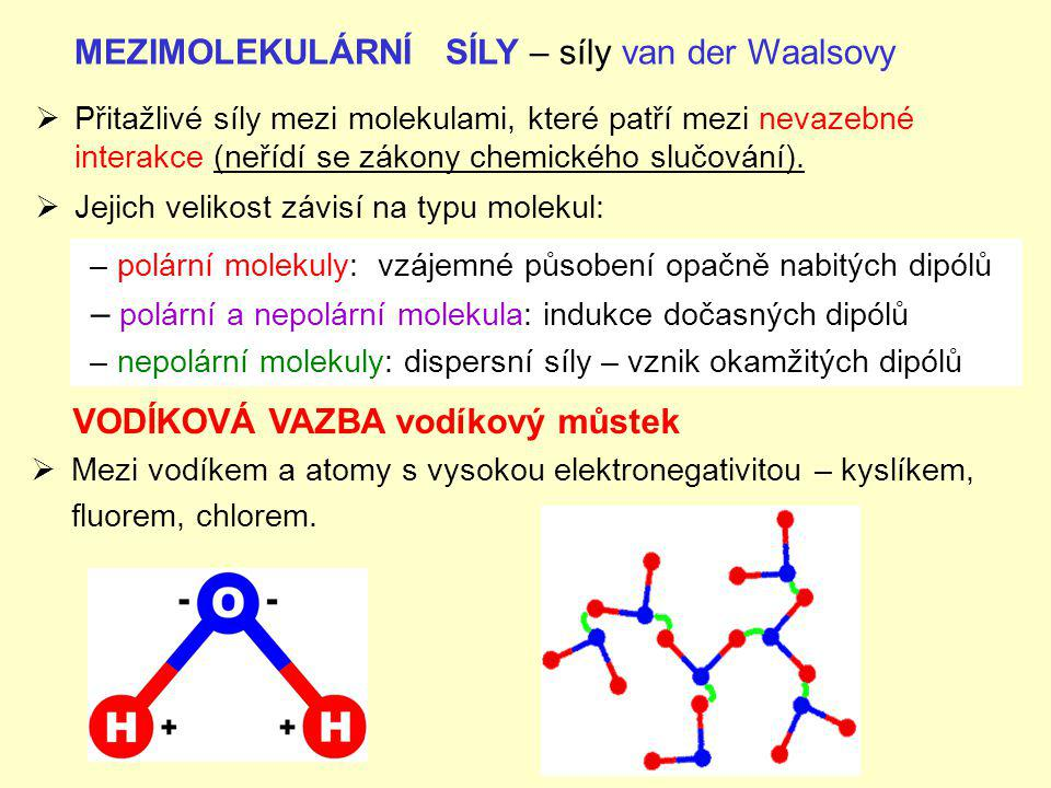 MEZIMOLEKULÁRNÍ SÍLY – síly van der Waalsovy