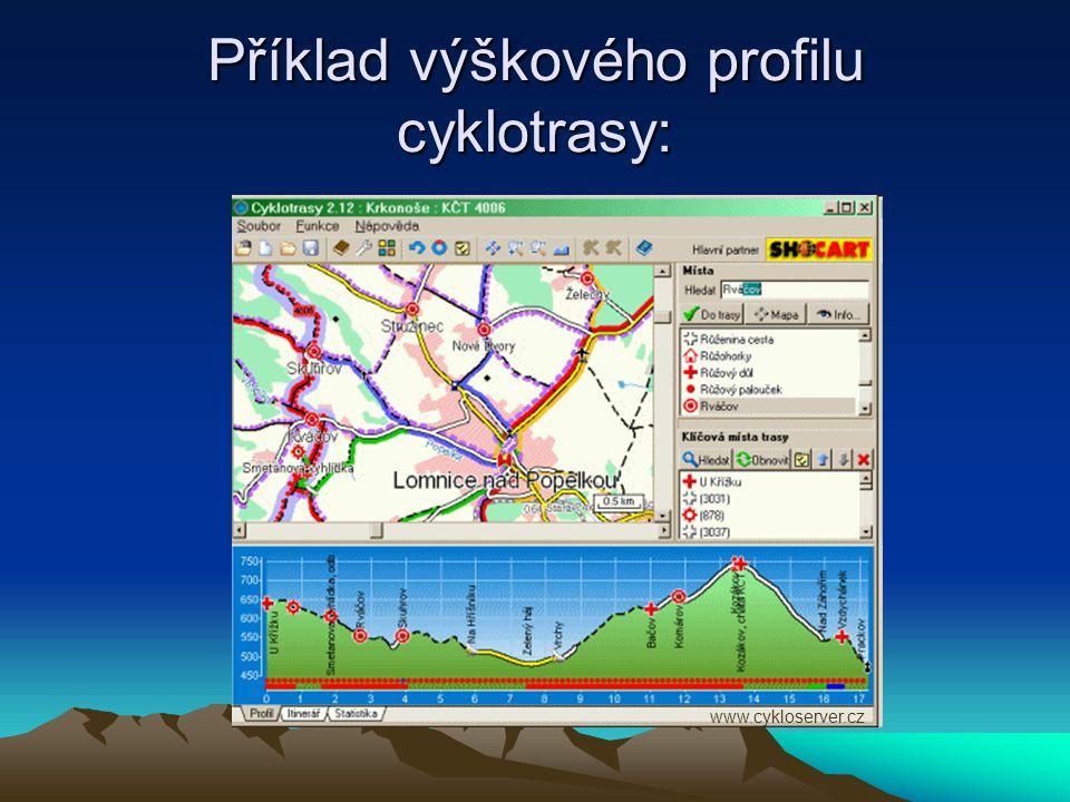 Příklad výškového profilu cyklotrasy: