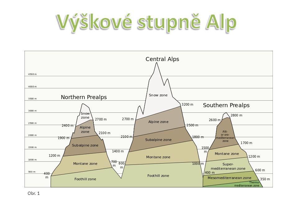 Výškové stupně Alp Obr. 1