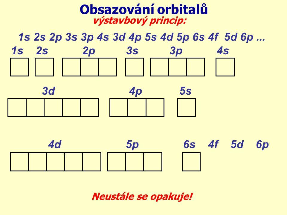 Obsazování orbitalů 1s 2s 2p 3s 3p 4s 3d 4p 5s 4d 5p 6s 4f 5d 6p ...