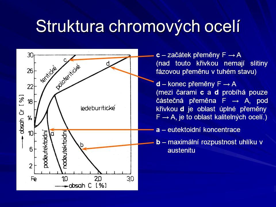 Struktura chromových ocelí