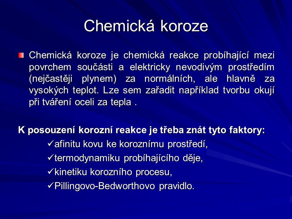 Chemická koroze