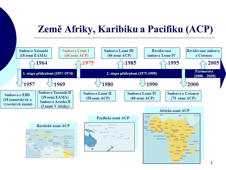 Země Afriky, Karibiku a Pacifiku (ACP)