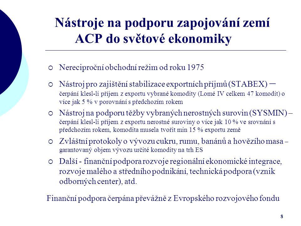 Nástroje na podporu zapojování zemí ACP do světové ekonomiky