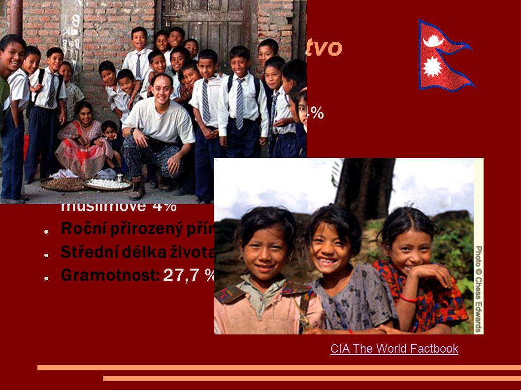 Obyvatelstvo Národnostní složení: Nepálci 54% Bihárci 18%