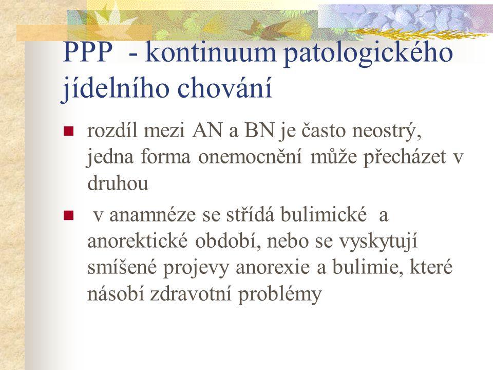 PPP - kontinuum patologického jídelního chování