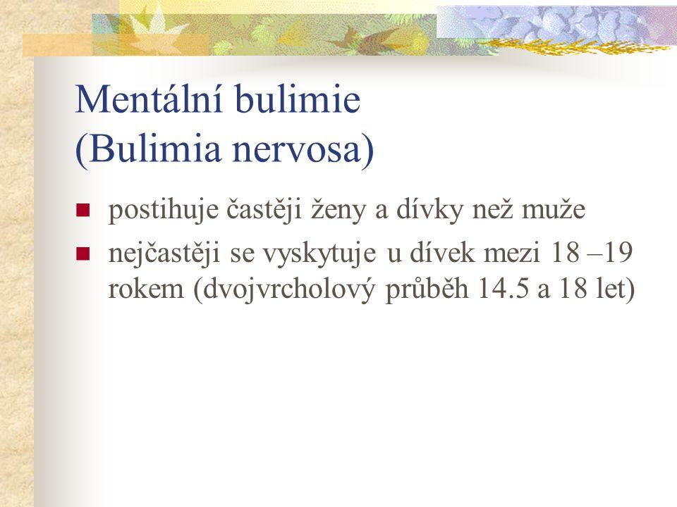 Mentální bulimie (Bulimia nervosa)
