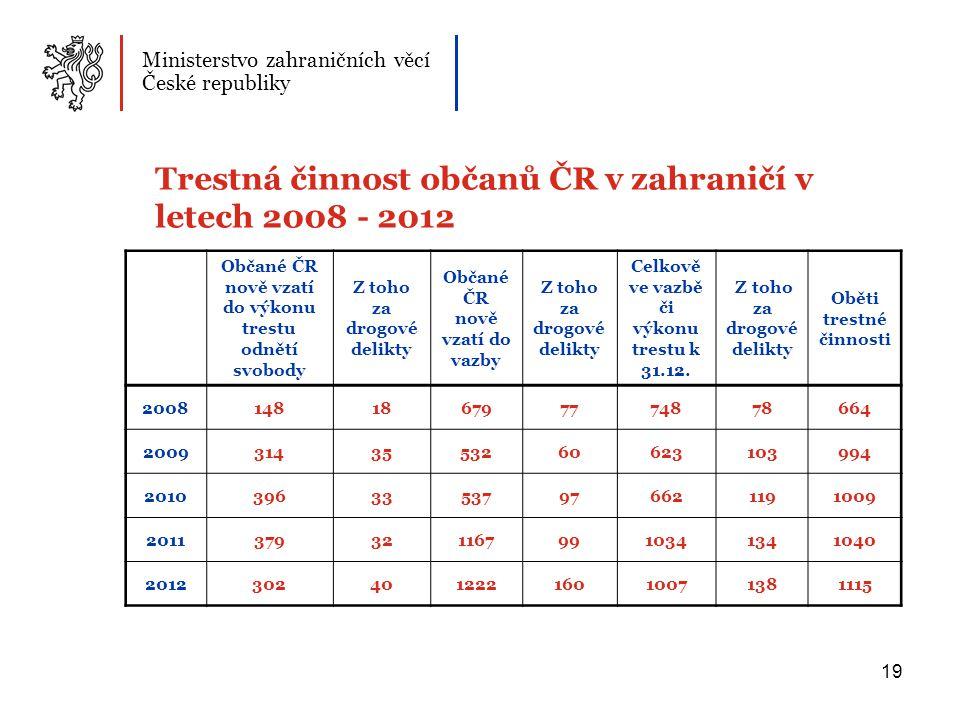 Trestná činnost občanů ČR v zahraničí v letech 2008 - 2012