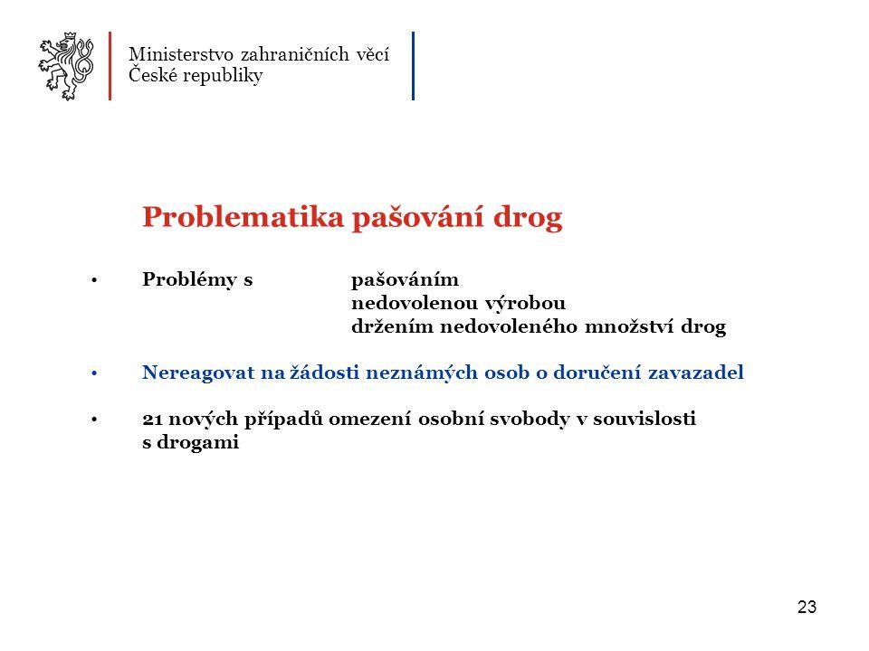 Problematika pašování drog