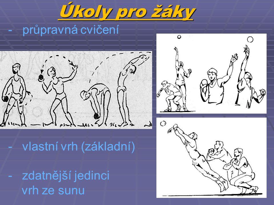Úkoly pro žáky - průpravná cvičení vlastní vrh (základní)