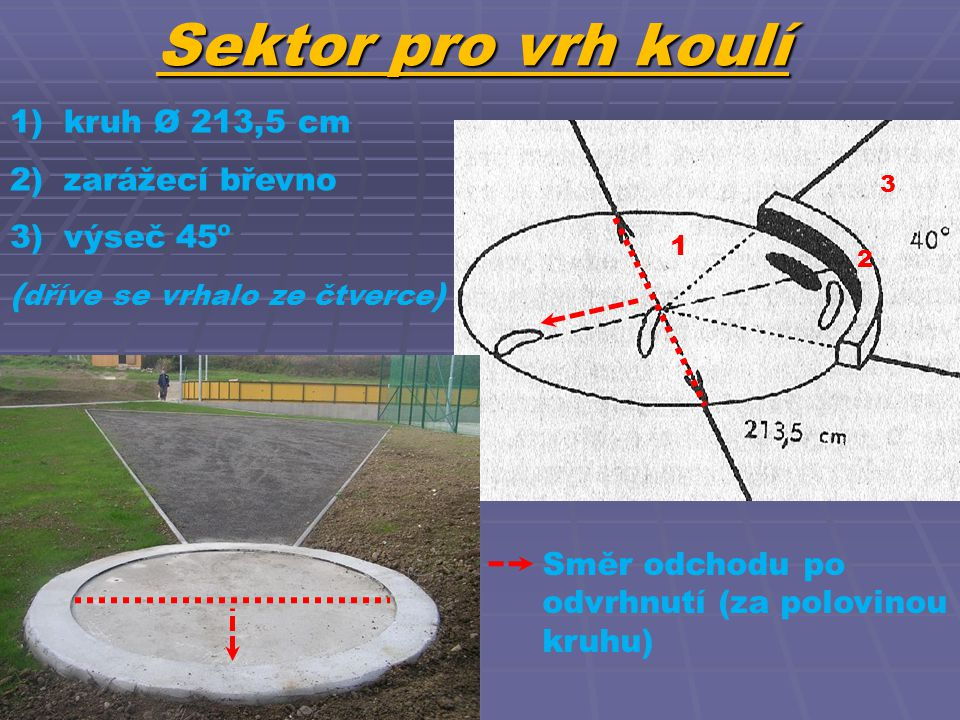 Sektor pro vrh koulí kruh Ø 213,5 cm zarážecí břevno výseč 45º