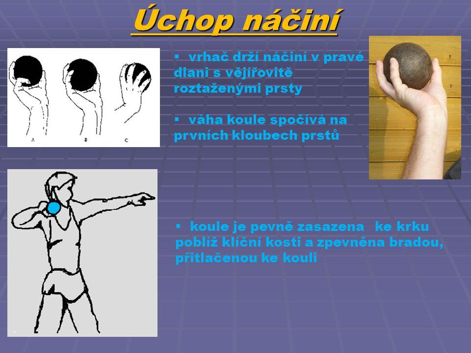Úchop náčiní vrhač drží náčiní v pravé dlani s vějířovitě roztaženými prsty. váha koule spočívá na prvních kloubech prstů.