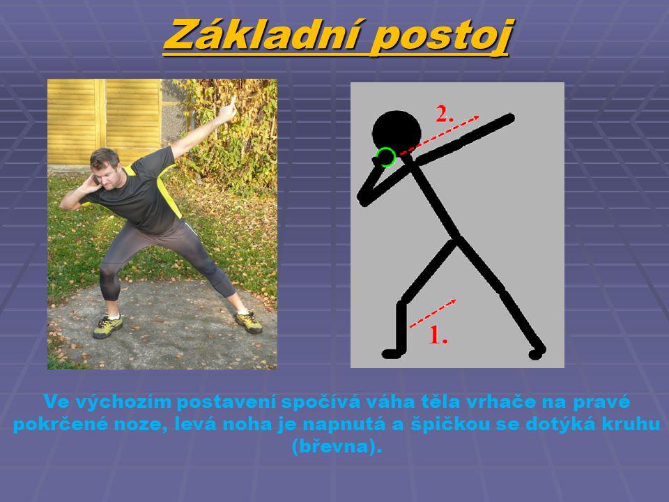 Základní postoj Obr.7 - vlasní foto. Obr.8 - vlastní obrázek.