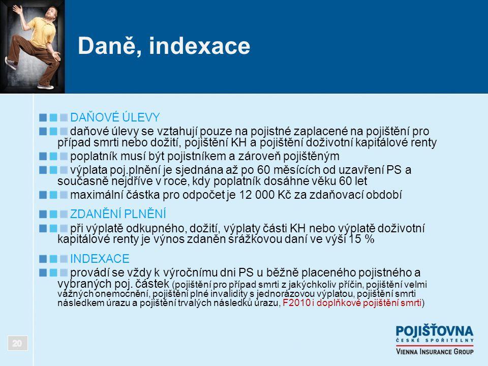 Daně, indexace DAŇOVÉ ÚLEVY